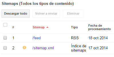 Sitemaps Google Webmasters Tools