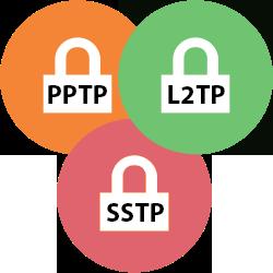 Tipos de protocolos VPN