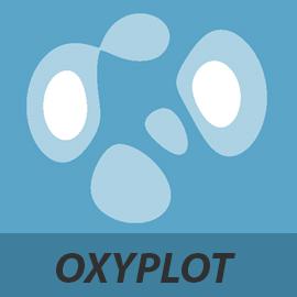 Crear gráficas en .NET con las librerías Oxyplot