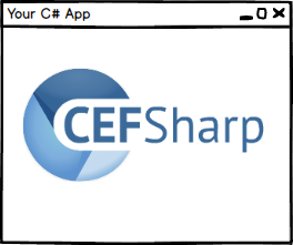 Qué es CefSharp, para qué sirve y soluciones a posibles errores
