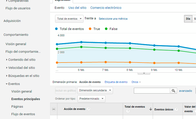 Google Analytics Adblock