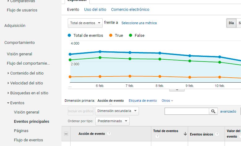 Google Analytics Adblock