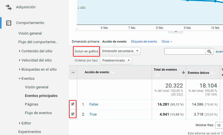 Google Analytics eventos Adblock