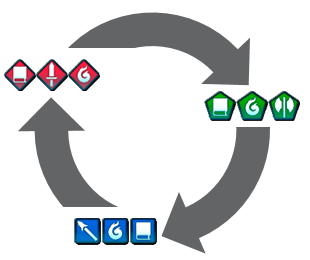 Triángulo de armas de Fire Emblem Heroes