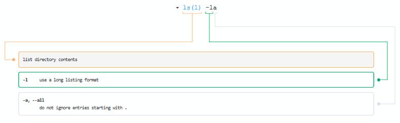 Cómo obtener una explicación de un comando de la terminal Linux